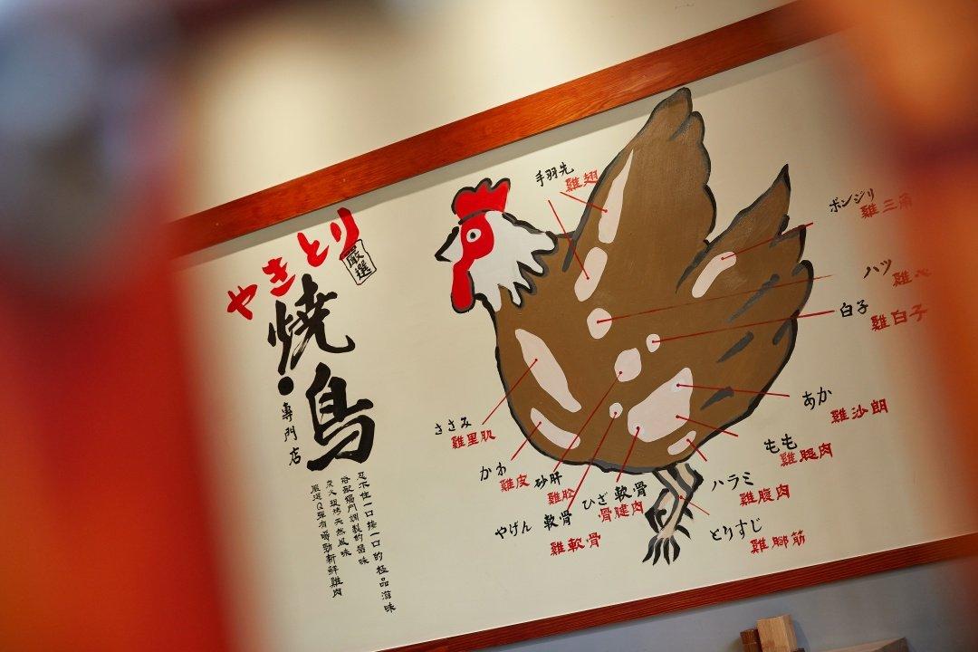 プロ燒鳥專門店 ( Puro 2.0 )-雙人丼飯 午餐限定